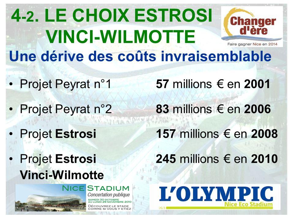 Une dérive des coûts invraisemblable Projet Peyrat n°1 57 millions en 2001 Projet Peyrat n°2 83 millions en 2006 Projet Estrosi 157 millions en 2008 Projet Estrosi 245 millions en 2010 Vinci-Wilmotte 4 -2.