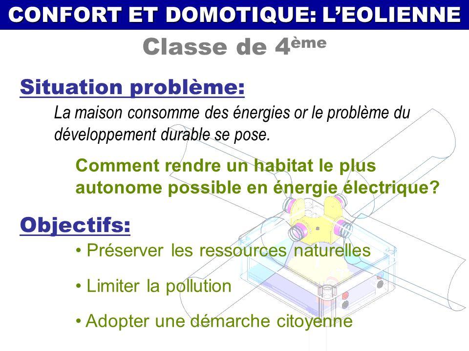 CONFORT ET DOMOTIQUE: LEOLIENNE Situation problème: Comment rendre un habitat le plus autonome possible en énergie électrique? Objectifs: Préserver le