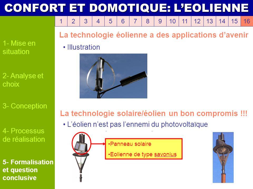 1- Mise en situation 2- Analyse et choix 3- Conception 4- Processus de réalisation Illustration La technologie éolienne a des applications davenir La
