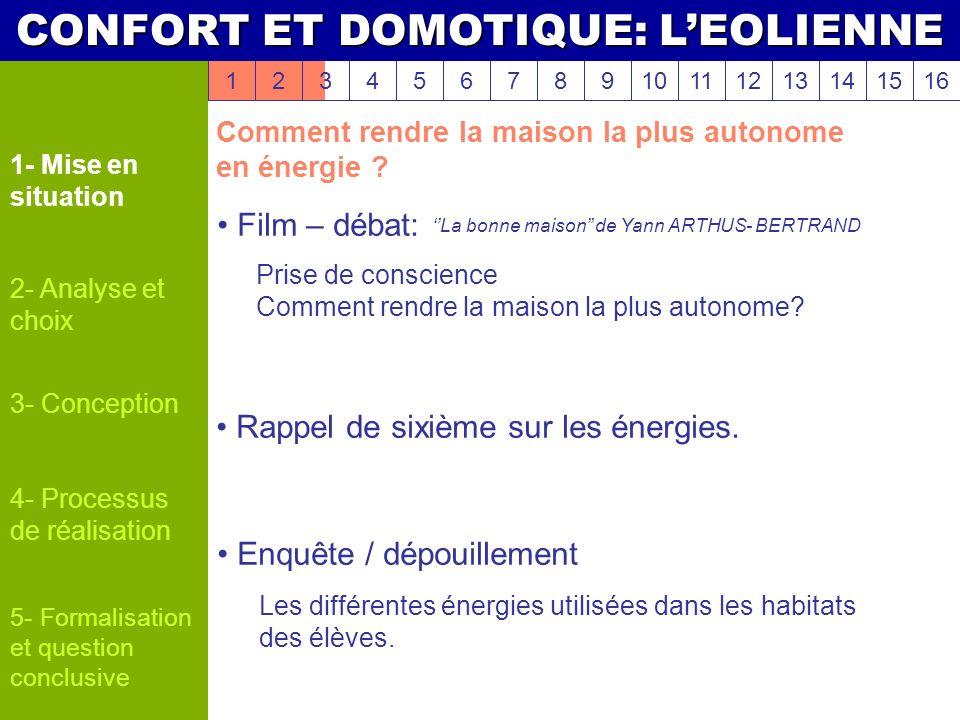 1- Mise en situation 2- Analyse et choix 3- Conception 4- Processus de réalisation Pourquoi choisir, dans notre région, une production délectricité éolienne .