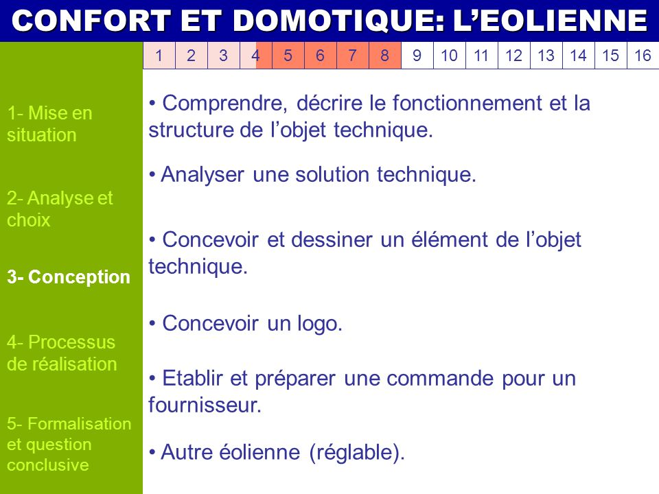 1- Mise en situation 2- Analyse et choix 3- Conception 4- Processus de réalisation 12456789101112131415163 5- Formalisation et question conclusive Analyser une solution technique.