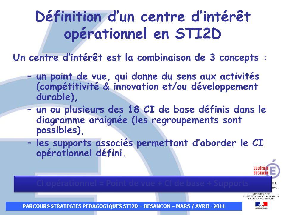 PARCOURS STRATEGIES PEDAGOGIQUES STI2D – BESANCON – MARS / AVRIL 2011 Définition dun centre dintérêt opérationnel en STI2D Un centre dintérêt est la c
