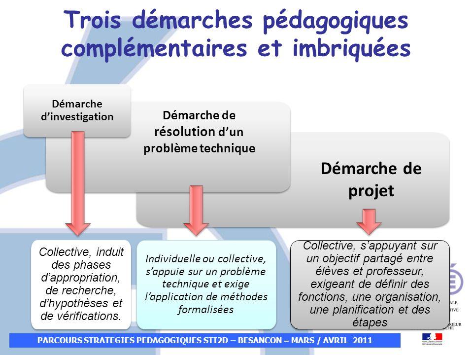 Trois démarches pédagogiques complémentaires et imbriquées Démarche dinvestigation Collective, induit des phases dappropriation, de recherche, dhypoth