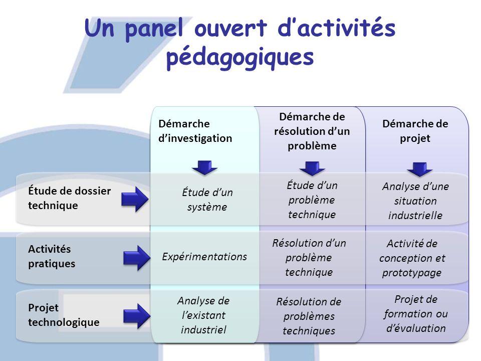 Un panel ouvert dactivités pédagogiques Démarche de résolution dun problème Démarche de projet Démarche dinvestigation Étude de dossier technique Acti