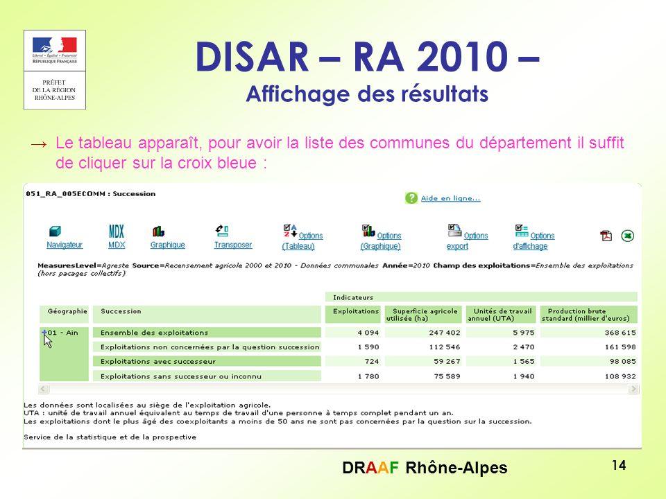 DRAAF Rhône-Alpes 14 DISAR – RA 2010 – Affichage des résultats Le tableau apparaît, pour avoir la liste des communes du département il suffit de cliqu