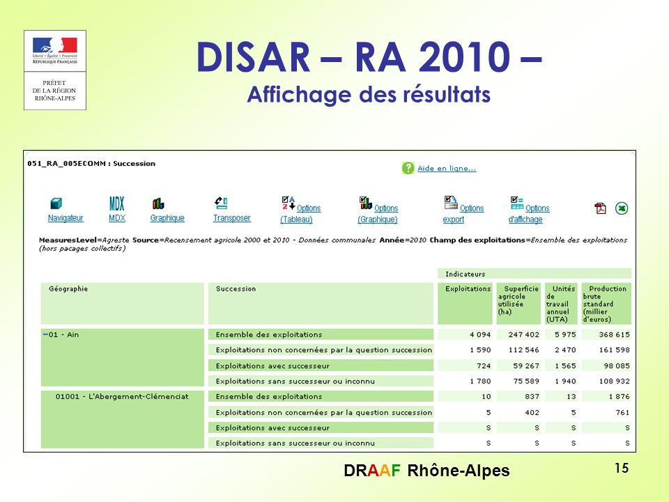 DRAAF Rhône-Alpes 15 DISAR – RA 2010 – Affichage des résultats