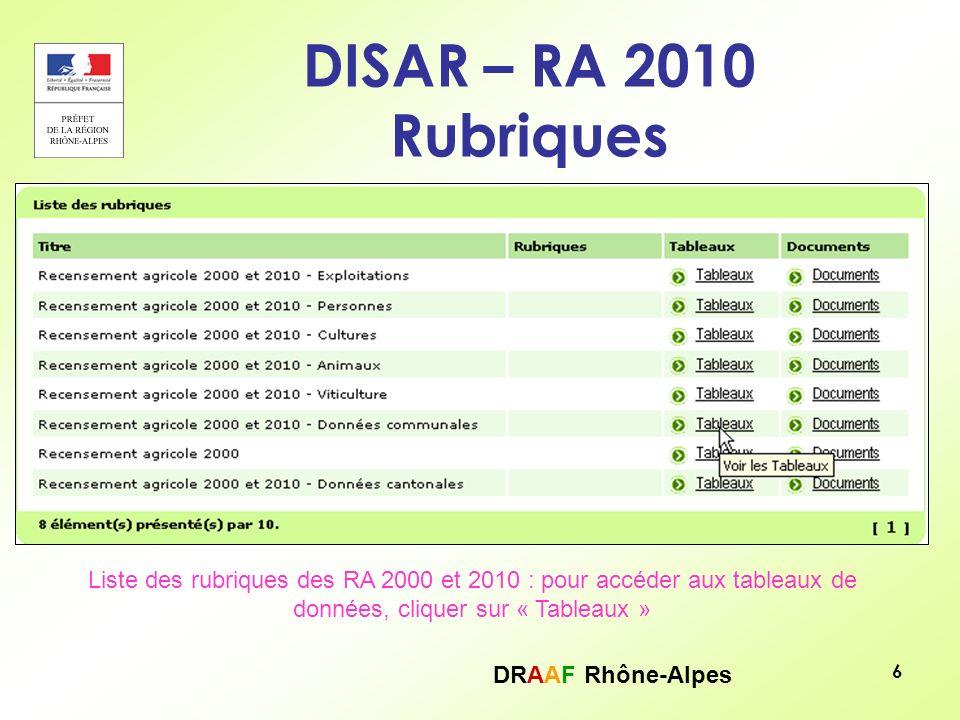 DRAAF Rhône-Alpes 7 DISAR – RA 2010 Données communales Liste des tableaux disponibles à léchelle communale : pour y accéder, cliquer sur « Naviguer »