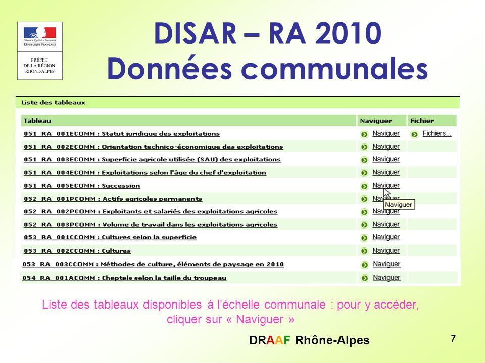 DRAAF Rhône-Alpes 8 DISAR – RA 2010 Données communales - Affichage Par défaut, le tableau saffiche pour la France hors TOM