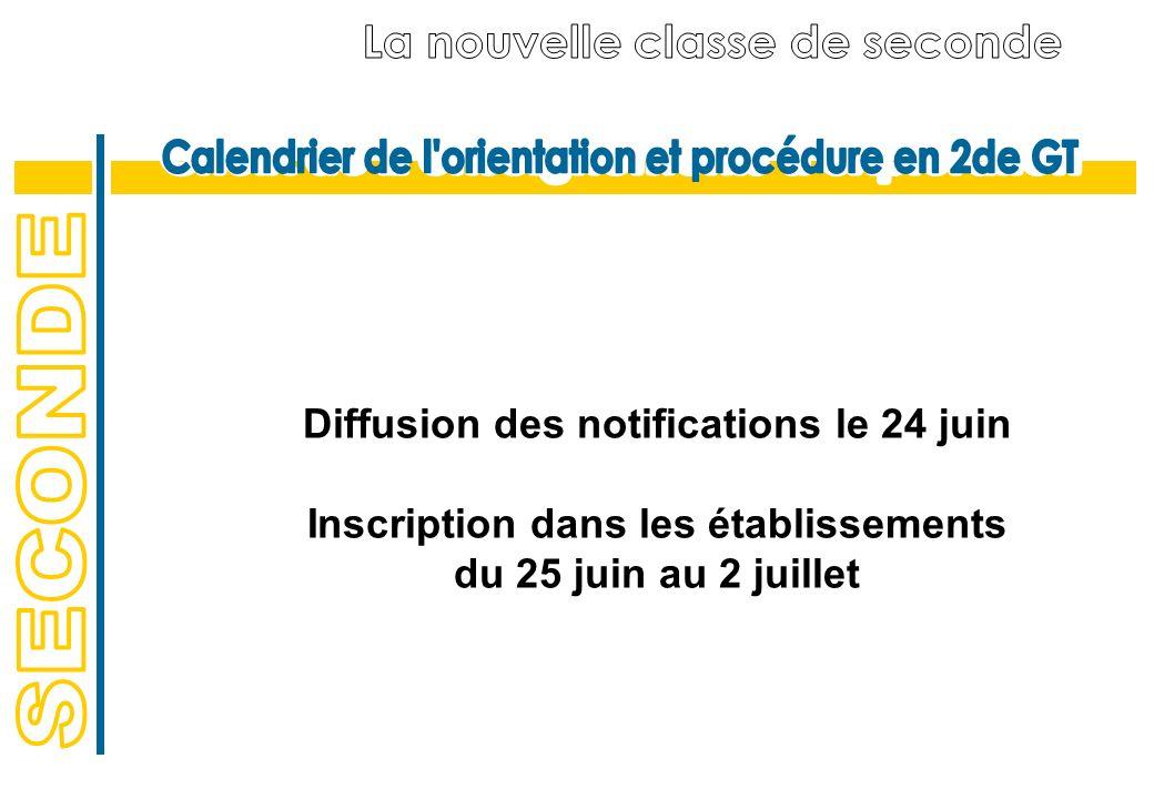 Diffusion des notifications le 24 juin Inscription dans les établissements du 25 juin au 2 juillet