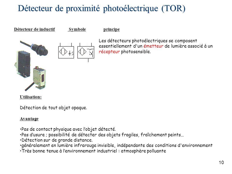 10 Détecteur de inductif Symboleprincipe Les détecteurs photoélectriques se composent essentiellement d un émetteur de lumière associé à un récepteur photosensible.
