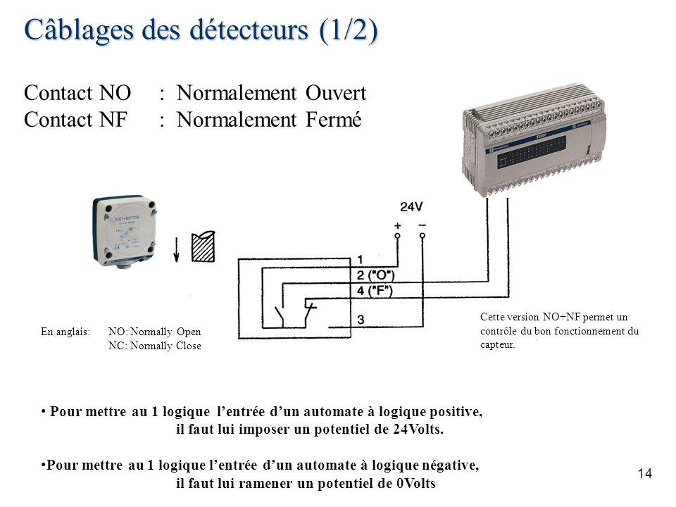 14 Câblages des détecteurs (1/2) Contact NO: Normalement Ouvert Contact NF: Normalement Fermé En anglais: NO: Normally Open NC: Normally Close Cette version NO+NF permet un contrôle du bon fonctionnement du capteur.