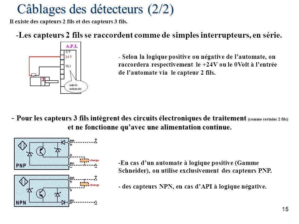 Câblages des détecteurs (2/2) 15 Il existe des capteurs 2 fils et des capteurs 3 fils. -Les capteurs 2 fils se raccordent comme de simples interrupteu