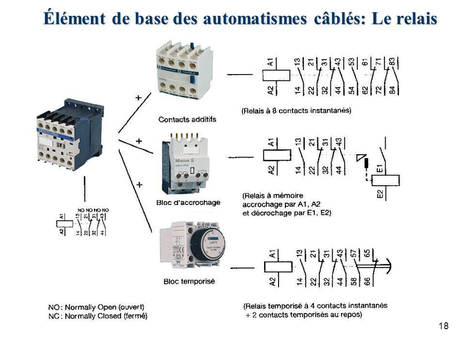 18 Élément de base des automatismes câblés: Le relais