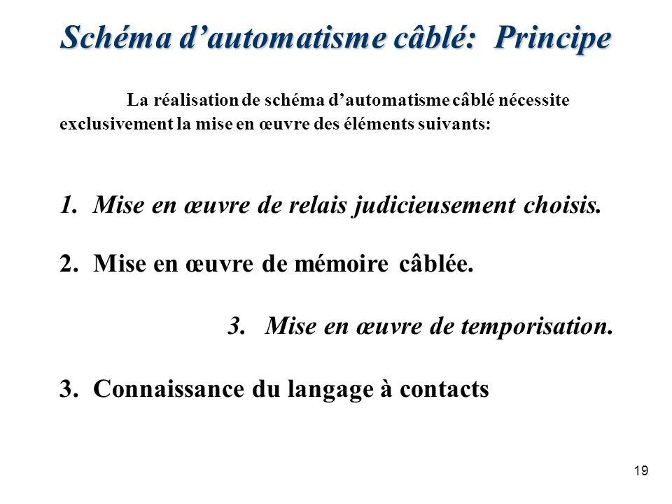 19 Schéma dautomatisme câblé: Principe La réalisation de schéma dautomatisme câblé nécessite exclusivement la mise en œuvre des éléments suivants: 1.Mise en œuvre de relais judicieusement choisis.