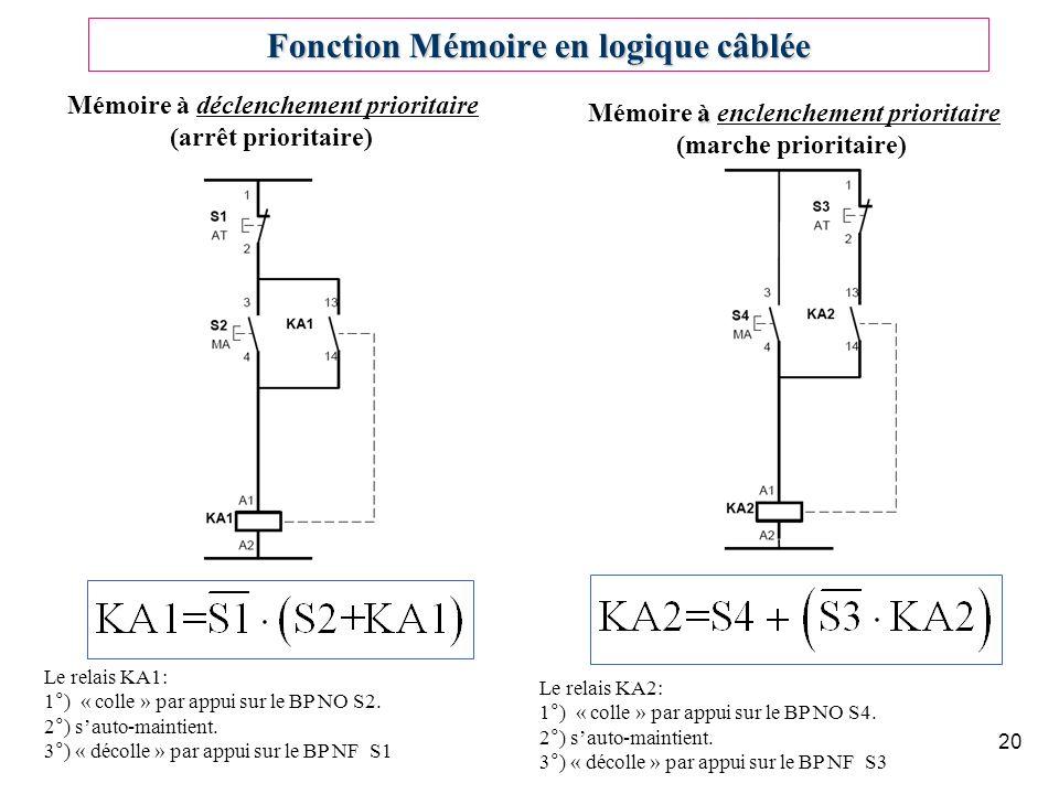 20 Fonction Mémoire en logique câblée Le relais KA1: 1°) « colle » par appui sur le BP NO S2. 2°) sauto-maintient. 3°) « décolle » par appui sur le BP