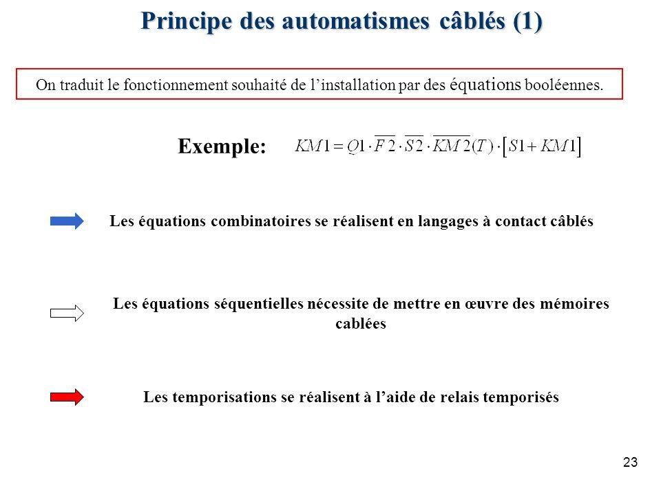 23 Principe des automatismes câblés (1) On traduit le fonctionnement souhaité de linstallation par des équations booléennes. Les équations combinatoir