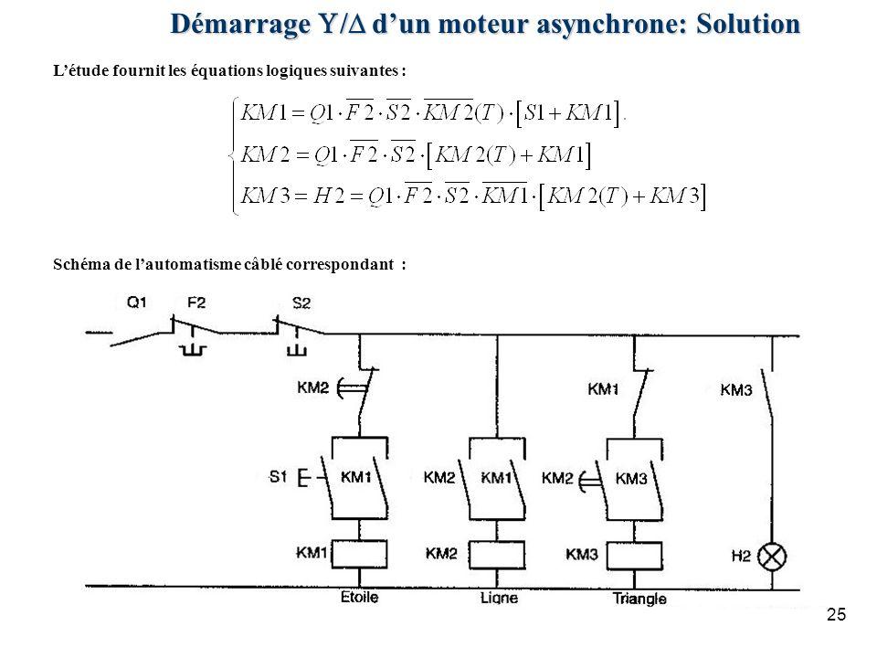 25 Démarrage / dun moteur asynchrone: Solution Létude fournit les équations logiques suivantes : Schéma de lautomatisme câblé correspondant :