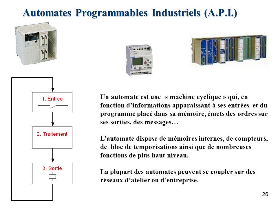 26 Automates Programmables Industriels (A.P.I.) Un automate est une « machine cyclique » qui, en fonction dinformations apparaissant à ses entrées et