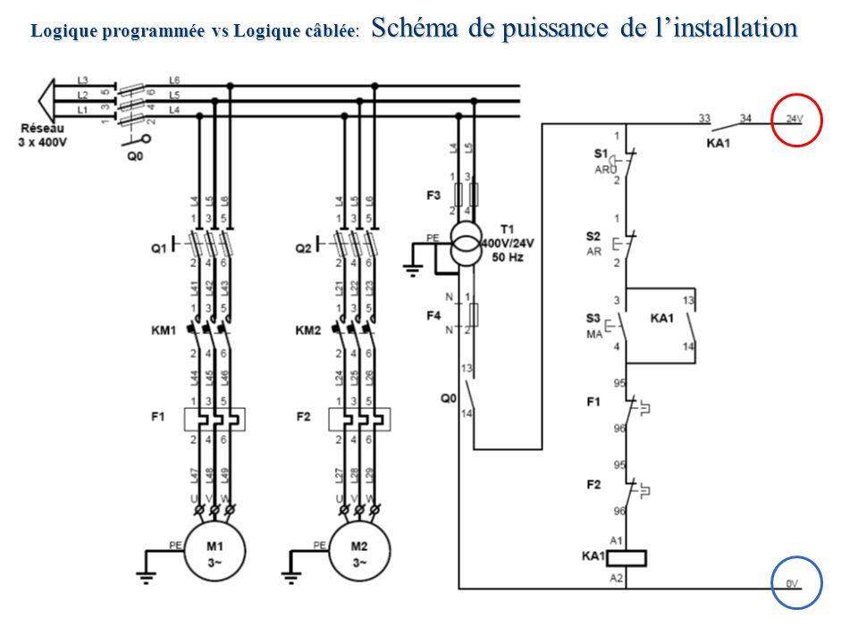 29 Logique programmée vs Logique câblée: Schéma de puissance de linstallation