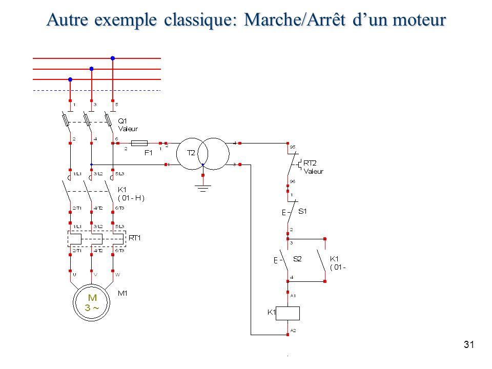 31 Autre exemple classique: Marche/Arrêt dun moteur