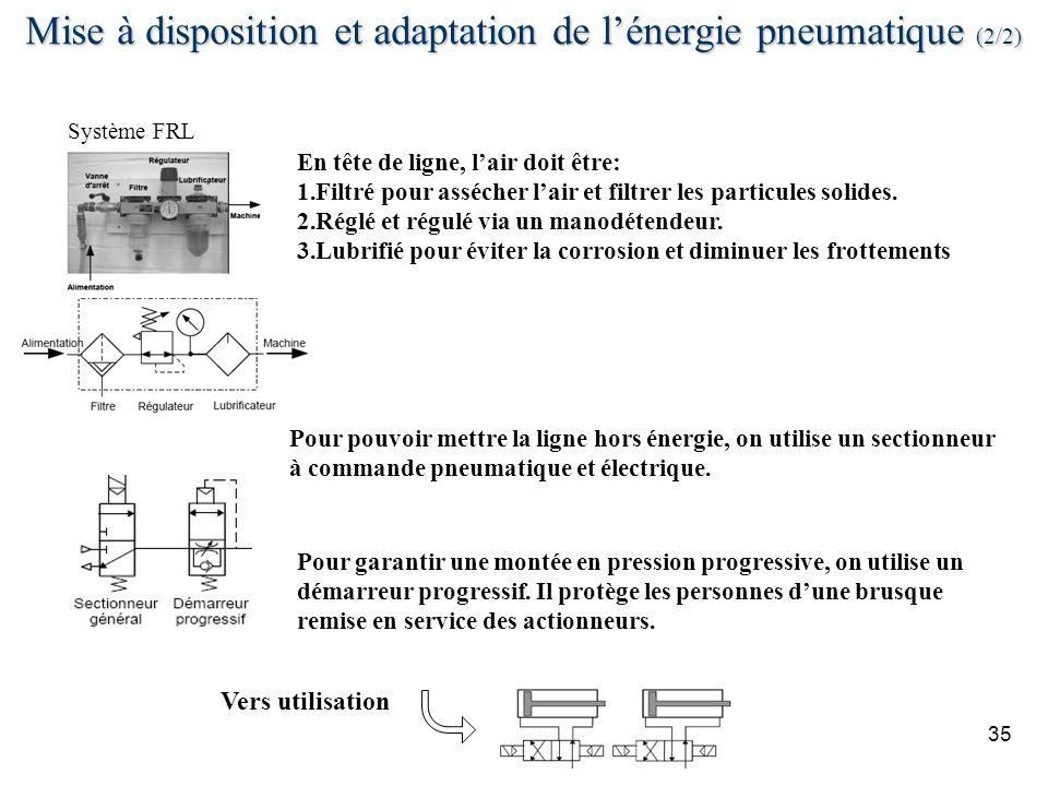 35 Mise à disposition et adaptation de lénergie pneumatique (2/2) En tête de ligne, lair doit être: 1.Filtré pour assécher lair et filtrer les particules solides.