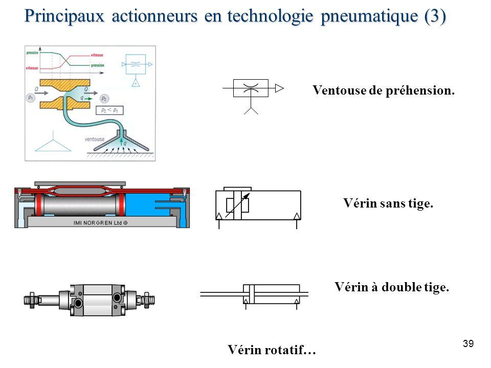 Principaux actionneurs en technologie pneumatique (3) 39 Ventouse de préhension. Vérin sans tige. Vérin à double tige. Vérin rotatif…