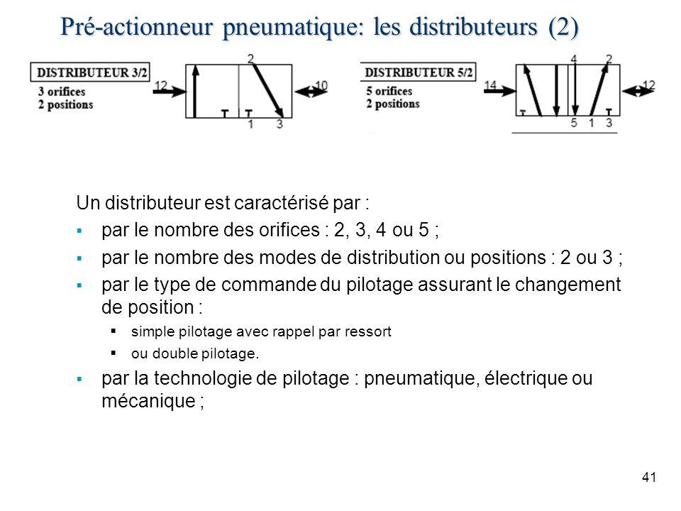 Pré-actionneur pneumatique: les distributeurs (2) 41 Un distributeur est caractérisé par : par le nombre des orifices : 2, 3, 4 ou 5 ; par le nombre des modes de distribution ou positions : 2 ou 3 ; par le type de commande du pilotage assurant le changement de position : simple pilotage avec rappel par ressort ou double pilotage.