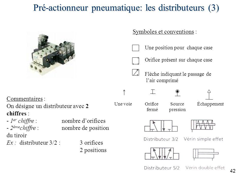 42 Pré-actionneur pneumatique: les distributeurs (3) Commentaires : On désigne un distributeur avec 2 chiffres : - 1 er chiffre :nombre dorifices - 2