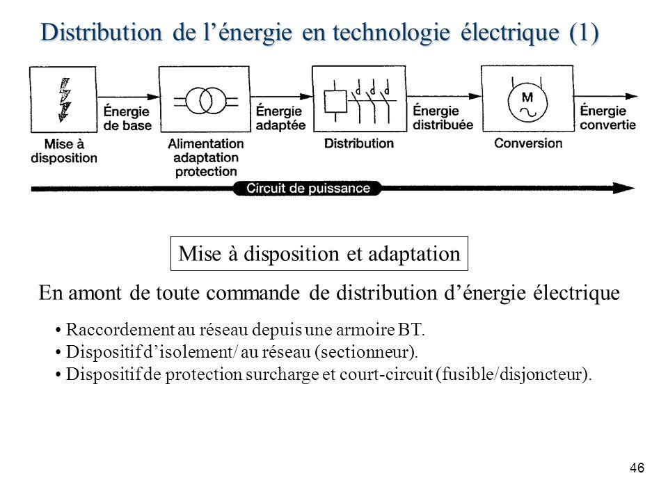 46 Distribution de lénergie en technologie électrique (1) Mise à disposition et adaptation Raccordement au réseau depuis une armoire BT. Dispositif di