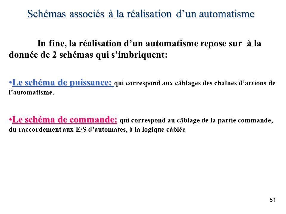 51 Schémas associés à la réalisation dun automatisme In fine, la réalisation dun automatisme repose sur à la donnée de 2 schémas qui simbriquent: Le s