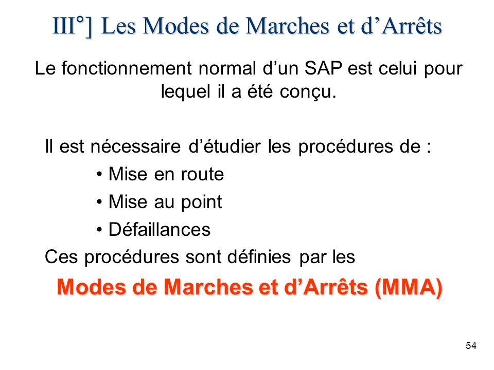 54 Il est nécessaire détudier les procédures de : Mise en route Mise au point Défaillances Ces procédures sont définies par les Modes de Marches et dArrêts (MMA) III°] Les Modes de Marches et dArrêts Le fonctionnement normal dun SAP est celui pour lequel il a été conçu.