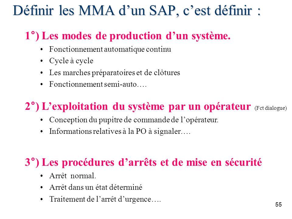 55 Définir les MMA dun SAP, cest définir : 1°) Les modes de production dun système. Fonctionnement automatique continu Cycle à cycle Les marches prépa