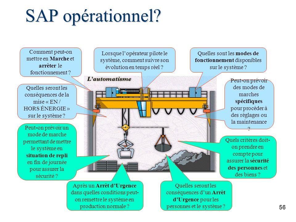 56 Quelles sont les modes de fonctionnement disponibles sur le système ? Quelles seront les conséquences de la mise « EN / HORS ÉNERGIE » sur le systè