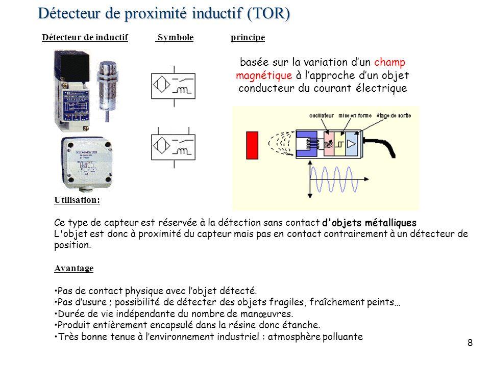 8 Détecteur de inductif Symboleprincipe basée sur la variation dun champ magnétique à lapproche dun objet conducteur du courant électrique Utilisation