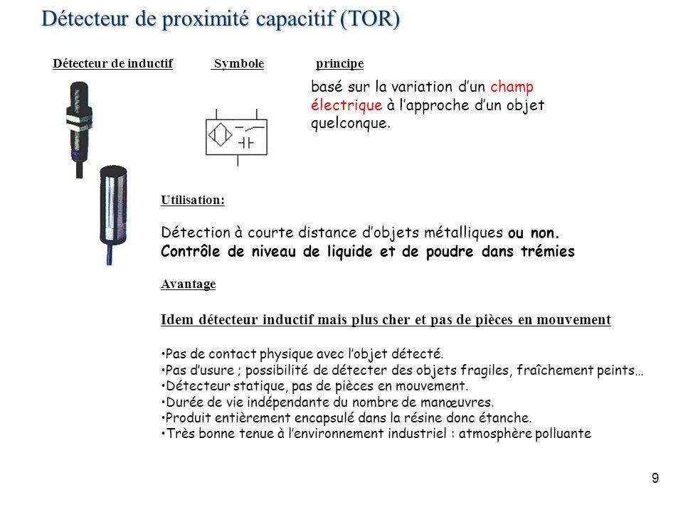 9 Utilisation: Détection à courte distance dobjets métalliques ou non. Contrôle de niveau de liquide et de poudre dans trémies Avantage Idem détecteur