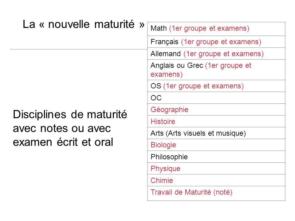 Disciplines de maturité avec notes ou avec examen écrit et oral La « nouvelle maturité » Math (1er groupe et examens) Français (1er groupe et examens)
