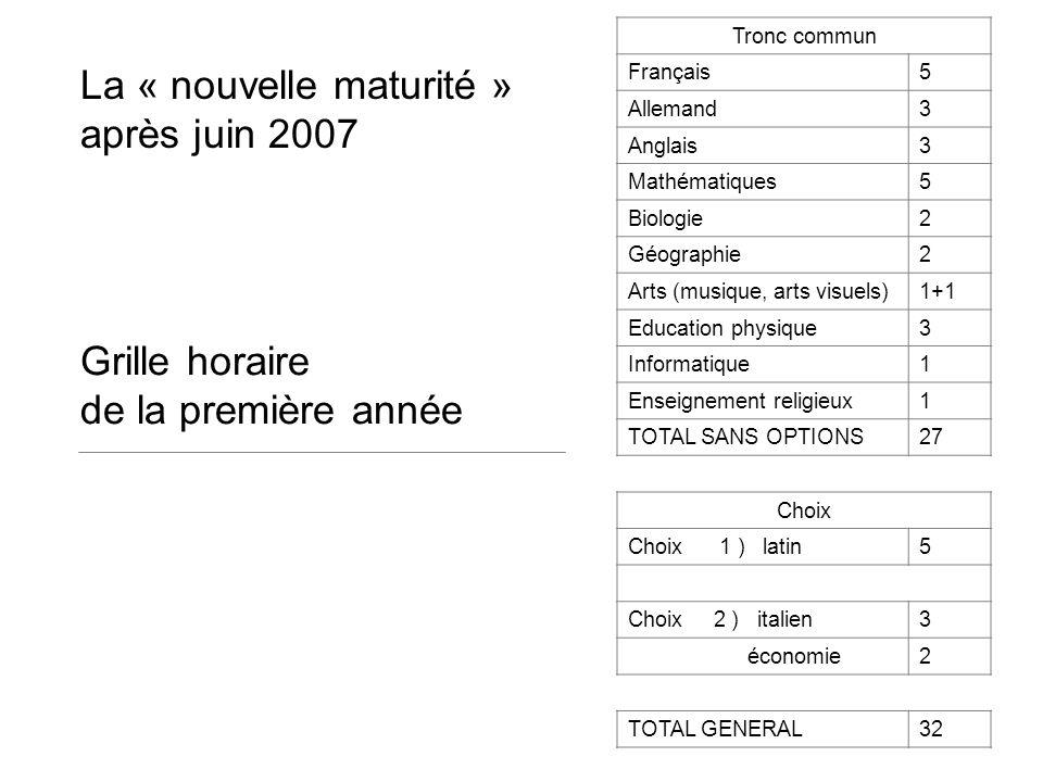 Tronc commun Français5 Allemand3 Anglais3 Mathématiques5 Biologie2 Géographie2 Arts (musique, arts visuels)1+1 Education physique3 Informatique1 Ensei