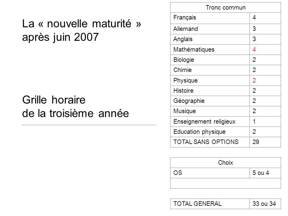 Tronc commun Français4 Allemand3 Anglais3 Mathématiques4 Biologie2 Chimie2 Physique2 Histoire2 Géographie2 Musique2 Enseignement religieux1 Education