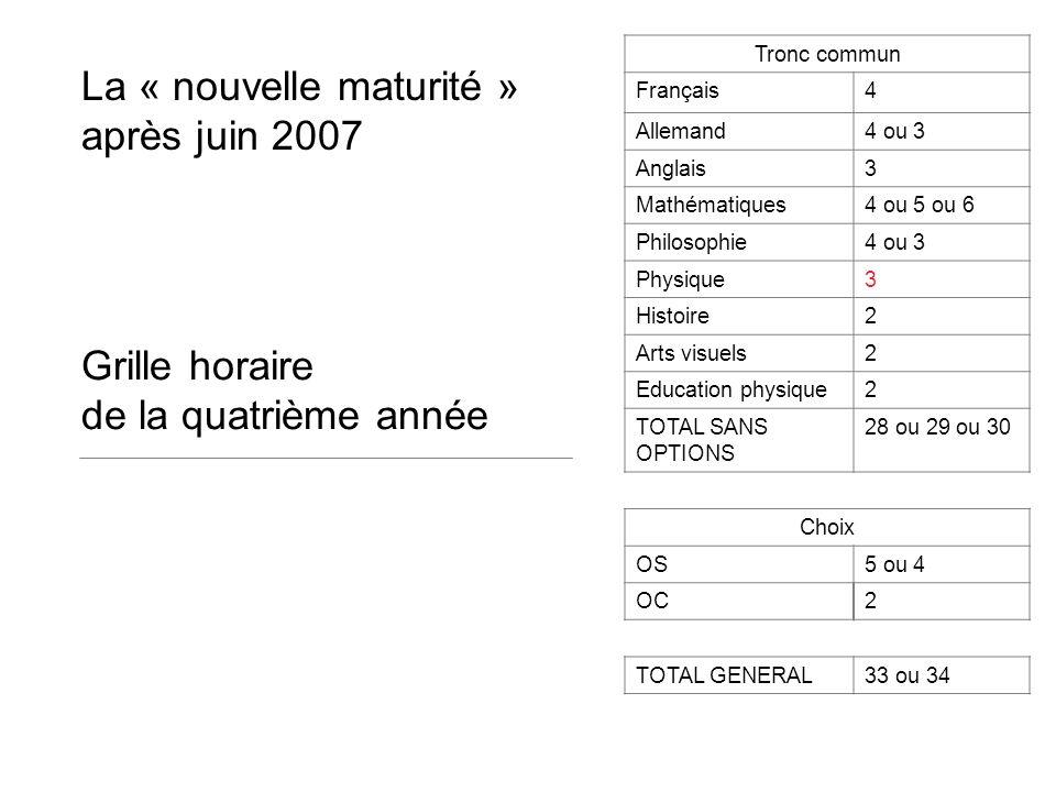 Tronc commun Français4 Allemand4 ou 3 Anglais3 Mathématiques4 ou 5 ou 6 Philosophie4 ou 3 Physique3 Histoire2 Arts visuels2 Education physique2 TOTAL