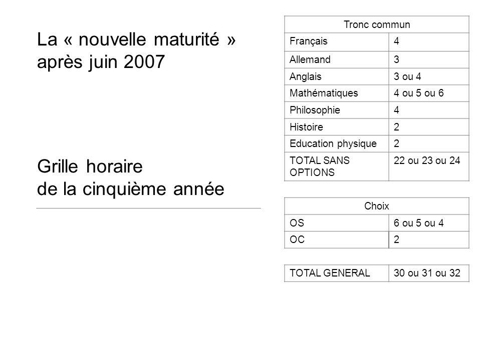 Tronc commun Français4 Allemand3 Anglais3 ou 4 Mathématiques4 ou 5 ou 6 Philosophie4 Histoire2 Education physique2 TOTAL SANS OPTIONS 22 ou 23 ou 24 C