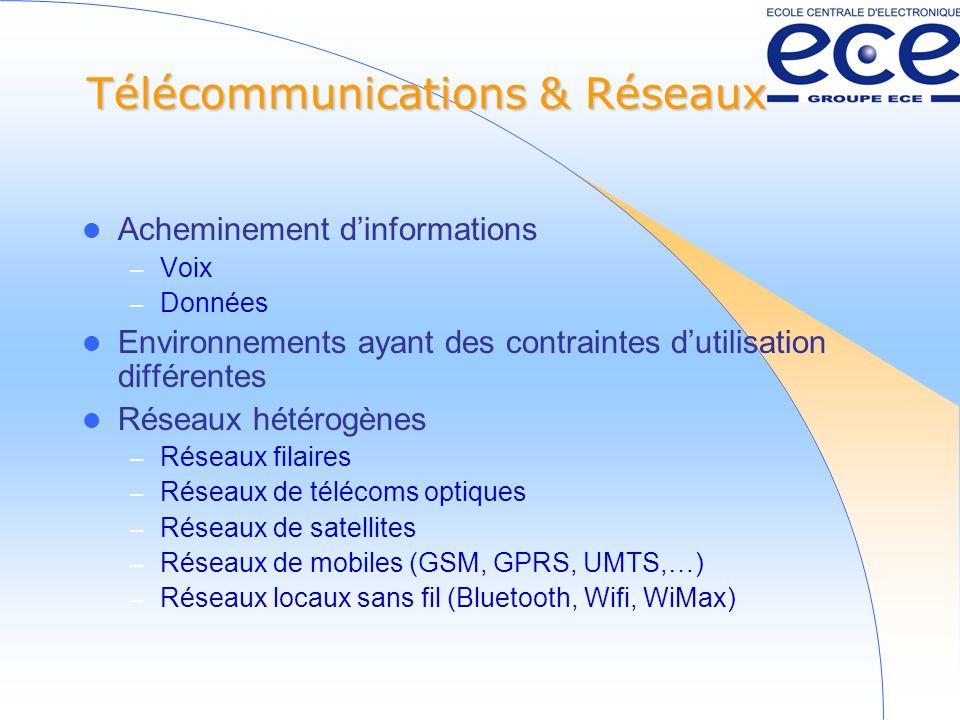 Télécommunications & Réseaux Acheminement dinformations – Voix – Données Environnements ayant des contraintes dutilisation différentes Réseaux hétérogènes – Réseaux filaires – Réseaux de télécoms optiques – Réseaux de satellites – Réseaux de mobiles (GSM, GPRS, UMTS,…) – Réseaux locaux sans fil (Bluetooth, Wifi, WiMax)