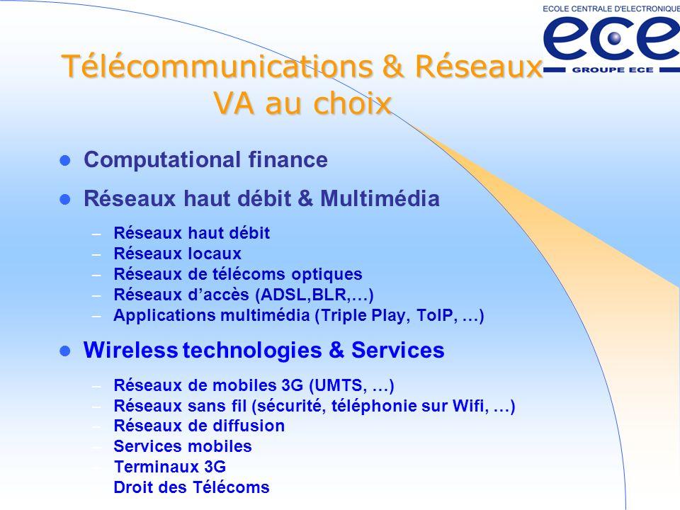 Télécommunications & Réseaux VA au choix Computational finance Réseaux haut débit & Multimédia – Réseaux haut débit – Réseaux locaux – Réseaux de télécoms optiques – Réseaux daccès (ADSL,BLR,…) – Applications multimédia (Triple Play, ToIP, …) Wireless technologies & Services – Réseaux de mobiles 3G (UMTS, …) – Réseaux sans fil (sécurité, téléphonie sur Wifi, …) – Réseaux de diffusion – Services mobiles – Terminaux 3G – Droit des Télécoms