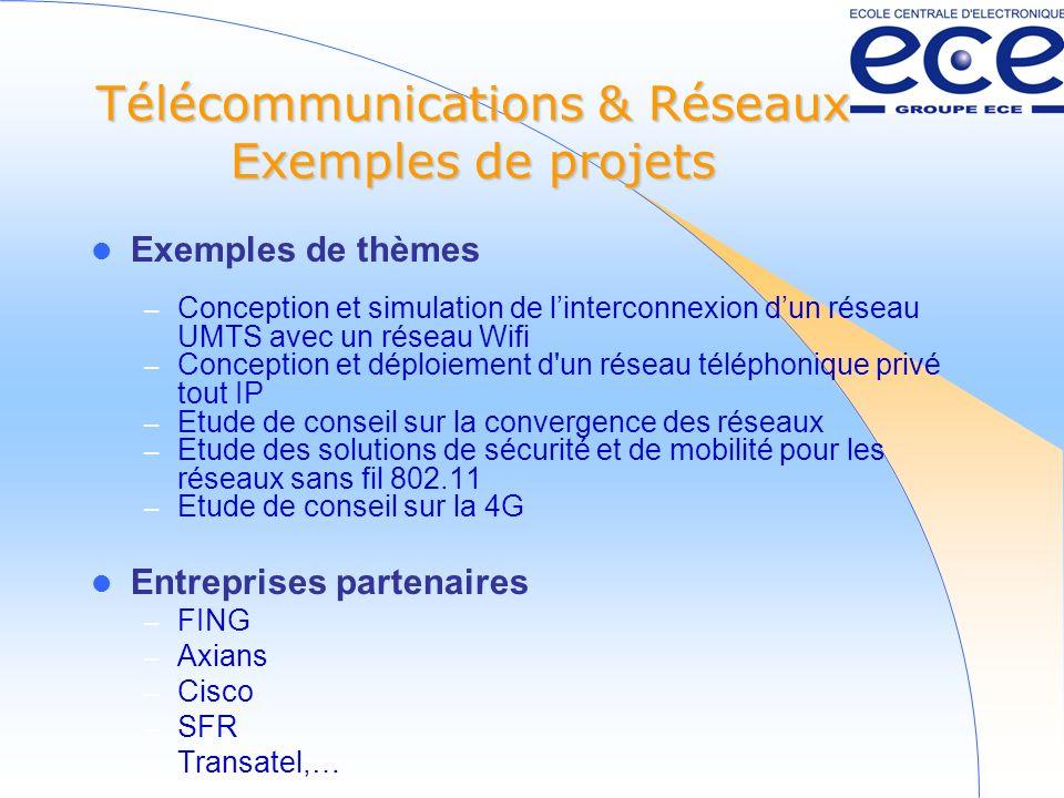 Télécommunications & Réseaux Pour plus dinfos Site de la majeure http://telecoms.ece.frhttp://telecoms.ece.fr – Présentations complètes des VA – Programme pédagogique détaillé – Exemples de projets technologiques – Plus dinfos sur les PPE – Plus dinfos sur les PFE Autres – A la fin de lamphi – A latelier de la Majeure le 23 mars – Par mail: rouvrais@ece.frrouvrais@ece.fr – En direct: bureau de la Direction Pédagogique – Pour contacter les élèves: ing4-majtr@ece.fr et ing5- majtr@ece.fring4-majtr@ece.fring5- majtr@ece.fr