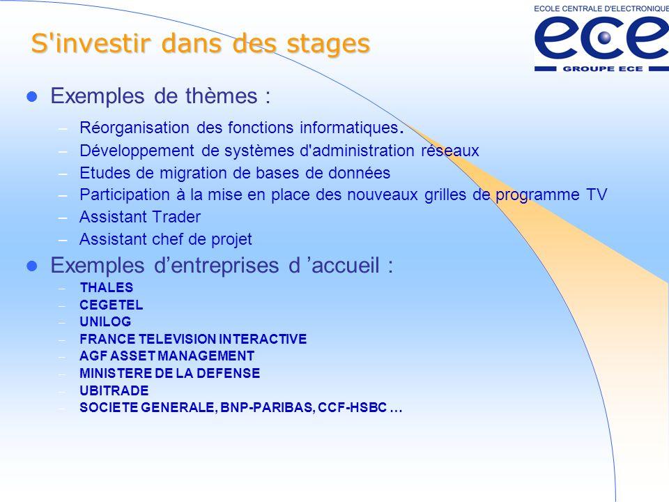 S investir dans des stages Exemples de thèmes : – R é organisation des fonctions informatiques.