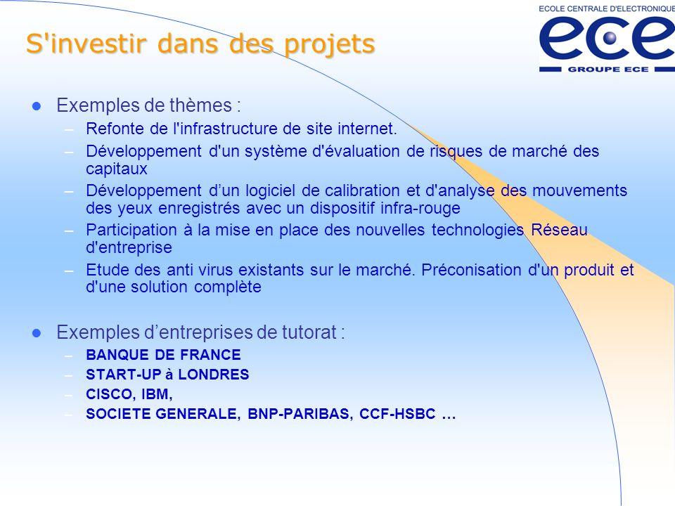 S investir dans des projets Exemples de thèmes : – Refonte de l infrastructure de site internet.