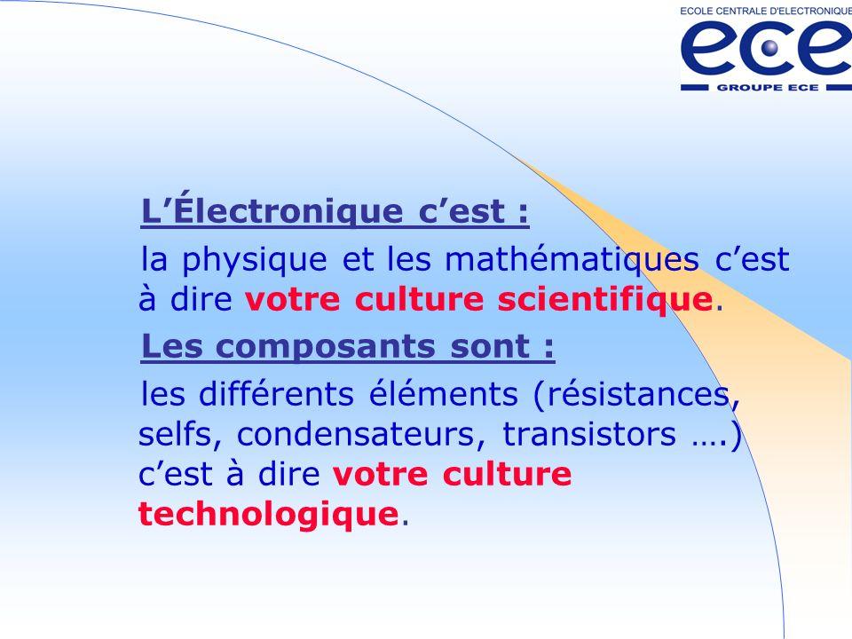 LÉlectronique cest : la physique et les mathématiques cest à dire votre culture scientifique.