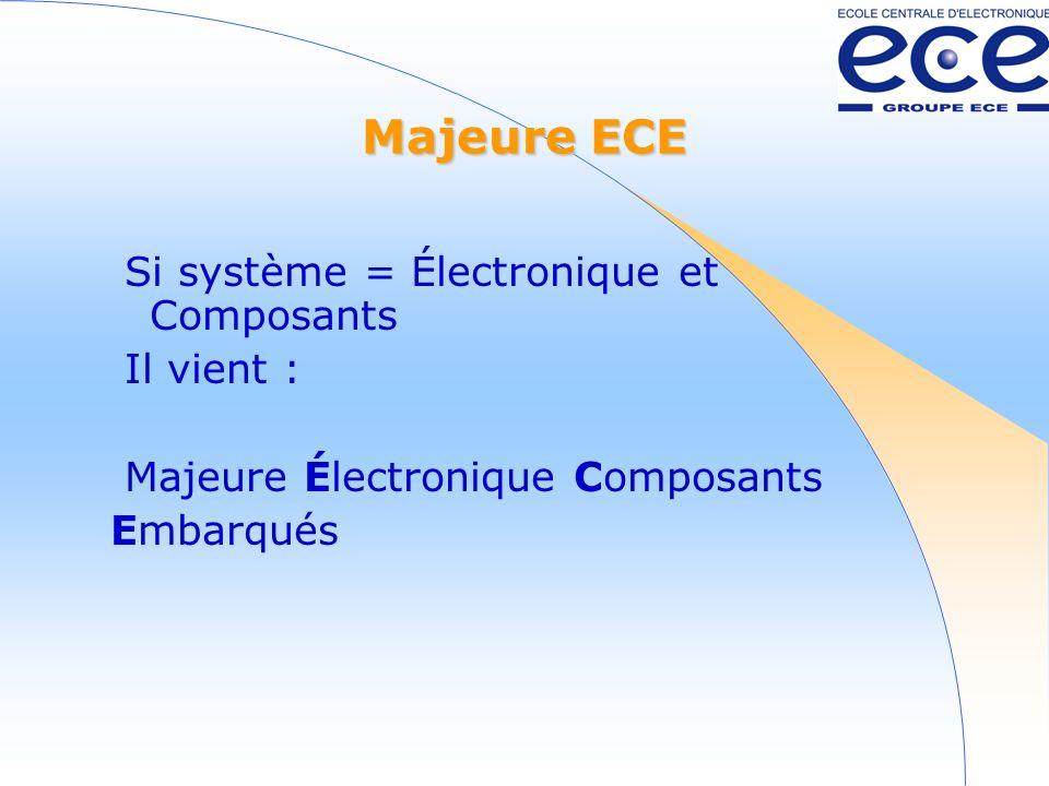 Majeure ECE Si système = Électronique et Composants Il vient : Majeure Électronique Composants Embarqués