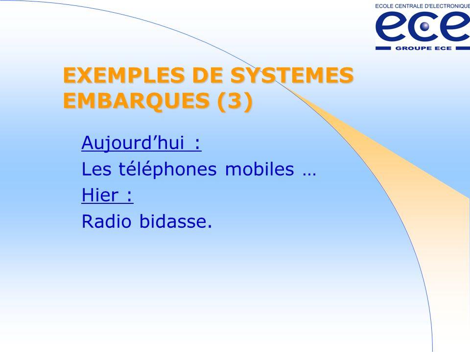 EXEMPLES DE SYSTEMES EMBARQUES (3) Aujourdhui : Les téléphones mobiles … Hier : Radio bidasse.