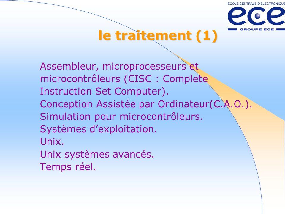 le traitement (1) Assembleur, microprocesseurs et microcontrôleurs (CISC : Complete Instruction Set Computer).