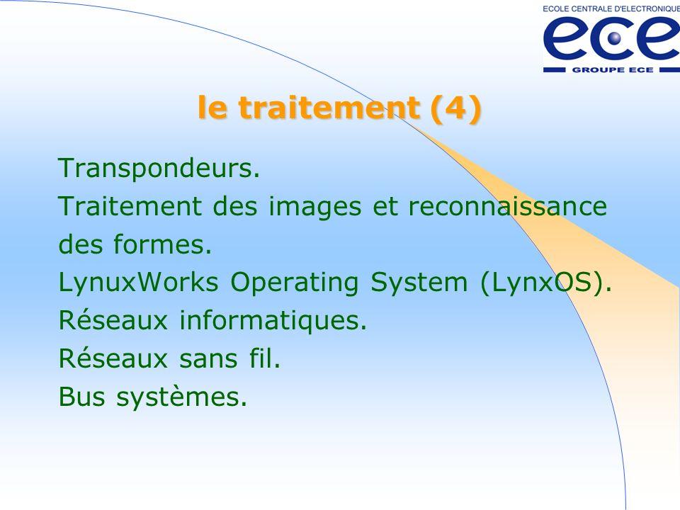 le traitement (4) Transpondeurs.Traitement des images et reconnaissance des formes.